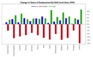Change_in-share-of-employment